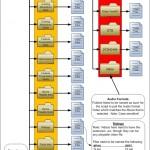 CinemaExp_folder_layout